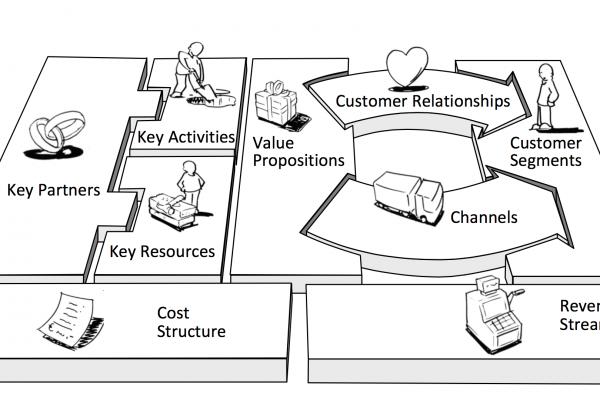 Business-Model-Canvashub101